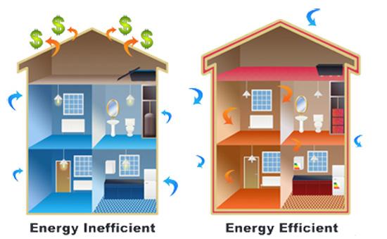 Nhà tiết kiệm năng lượng